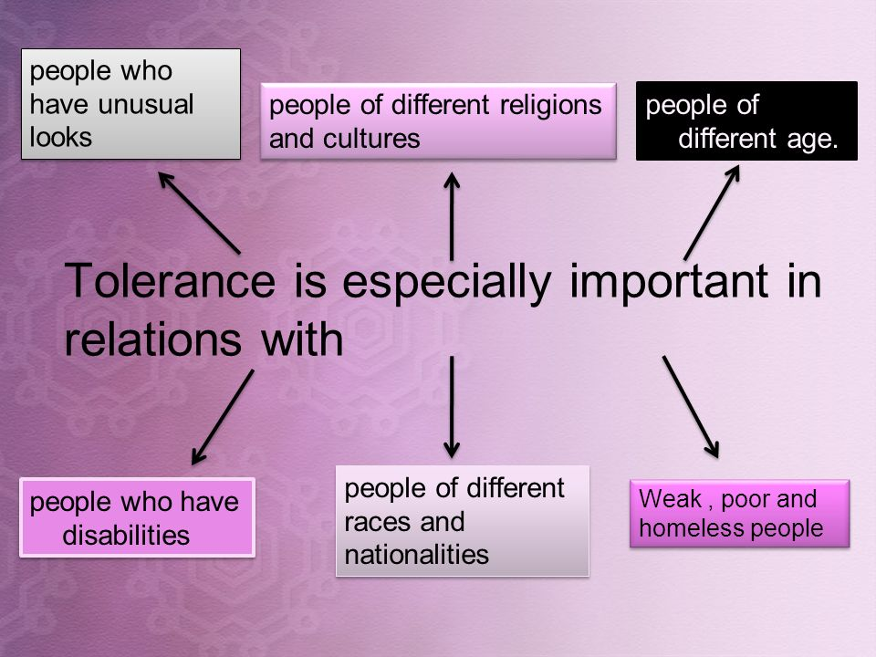 Tolerance is especially important in relations with